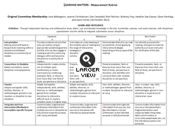 Capital Community College Critical Thinking Rubric Pinterest
