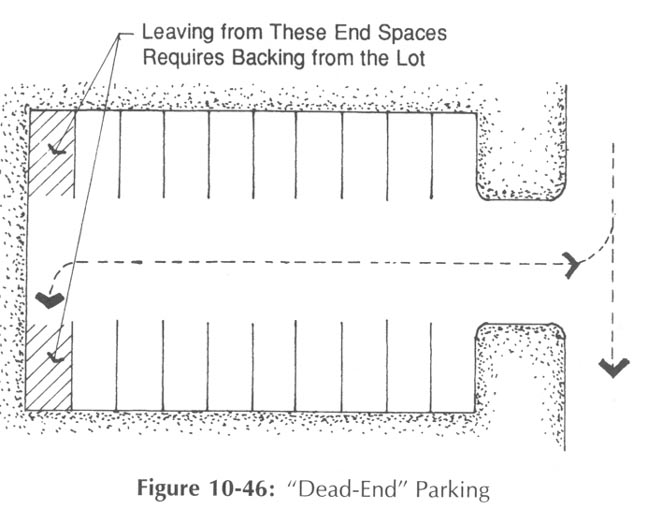 Dead end parking jpg  47944 bytes. New Page 1