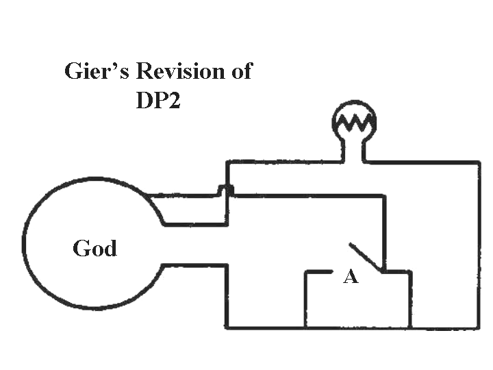 DP2rev three types of divine power Basic Electrical Wiring Diagrams at crackthecode.co