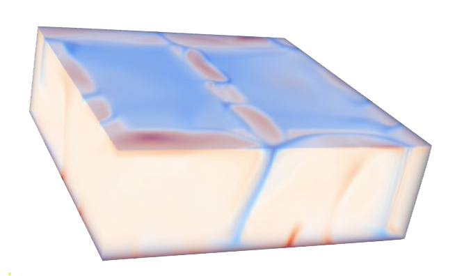 3D convection simulations with two continental blocks