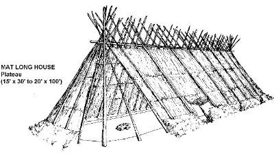Plateau Lodges